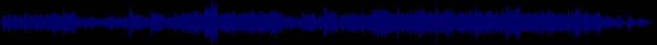 waveform of track #32277