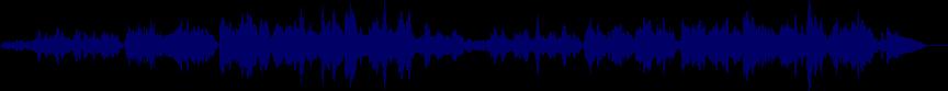 waveform of track #32280