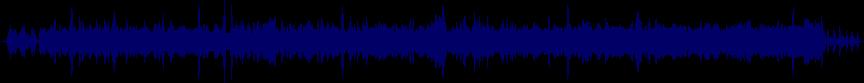 waveform of track #32285