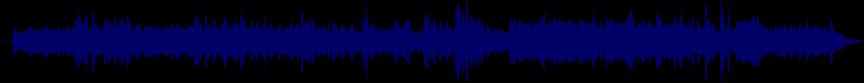 waveform of track #32295