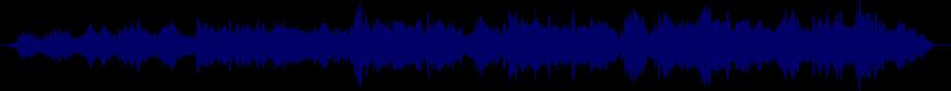 waveform of track #32315