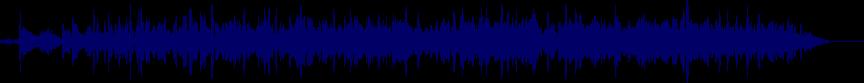 waveform of track #32319