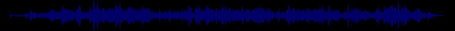 waveform of track #32320
