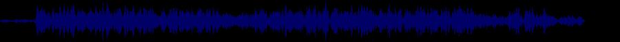 waveform of track #32321