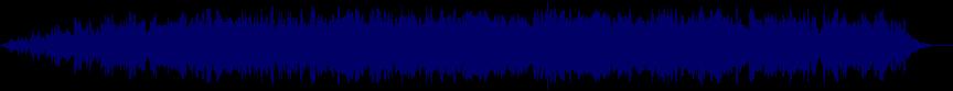 waveform of track #32323