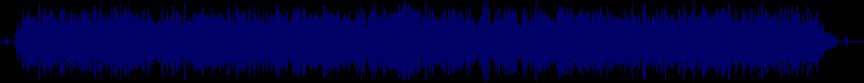 waveform of track #32337