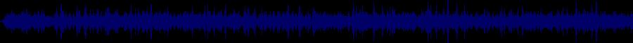 waveform of track #32347