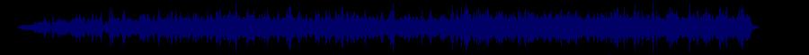 waveform of track #32362