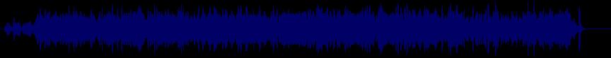 waveform of track #32382