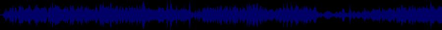 waveform of track #32387