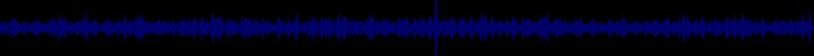 waveform of track #32409
