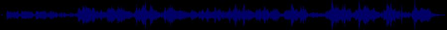 waveform of track #32417