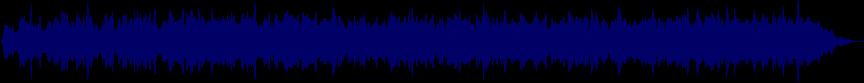 waveform of track #32433