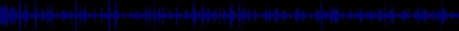 waveform of track #32446