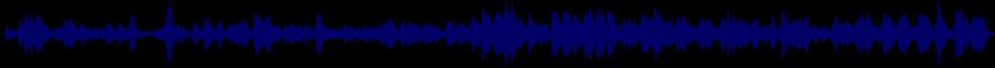 waveform of track #32458