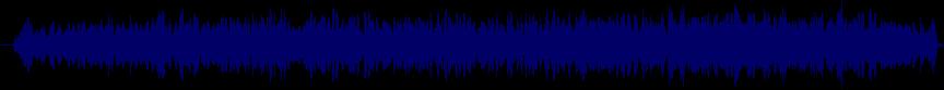 waveform of track #32460