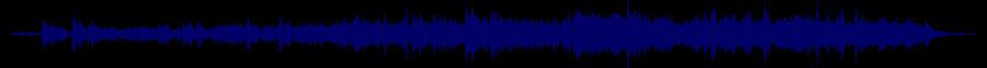 waveform of track #32461