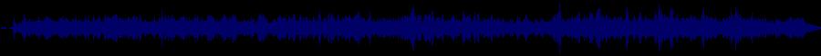 waveform of track #32463