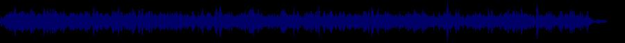 waveform of track #32477