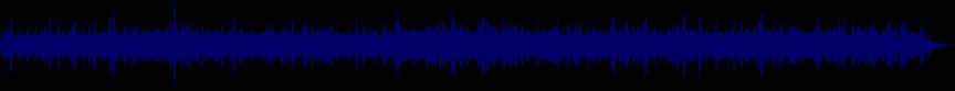 waveform of track #32486