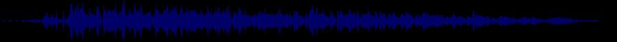 waveform of track #32498