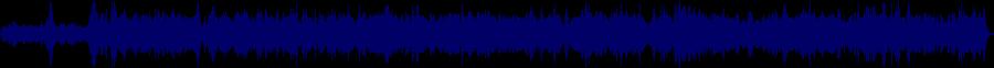 waveform of track #32502