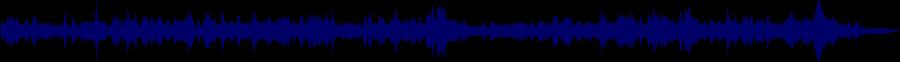 waveform of track #32504