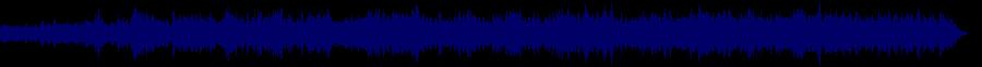 waveform of track #32505