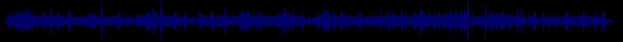 waveform of track #32509