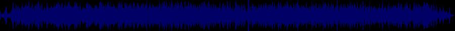 waveform of track #32528
