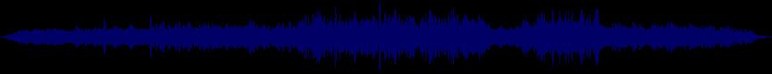 waveform of track #32530