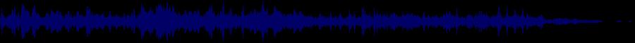 waveform of track #32534