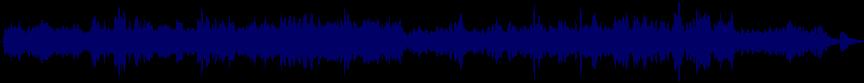 waveform of track #32545