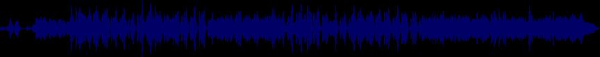 waveform of track #32551
