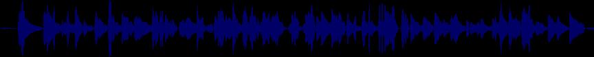 waveform of track #32553