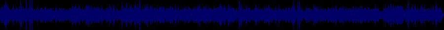 waveform of track #32566