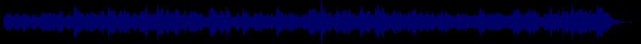 waveform of track #32570