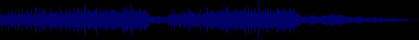 waveform of track #32572