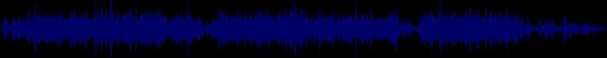 waveform of track #32577