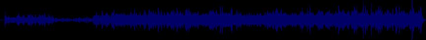 waveform of track #32582