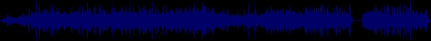 waveform of track #32585