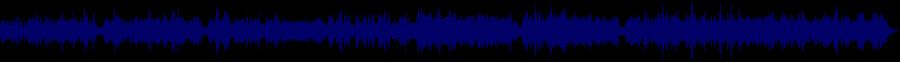 waveform of track #32586