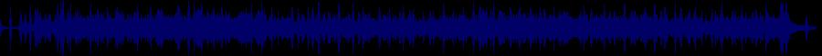 waveform of track #32619
