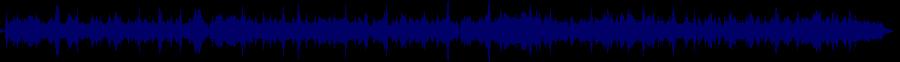 waveform of track #32623