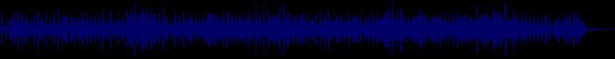 waveform of track #32636