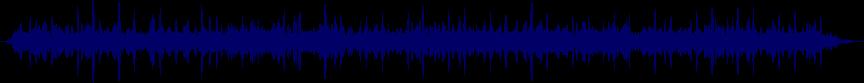 waveform of track #32642