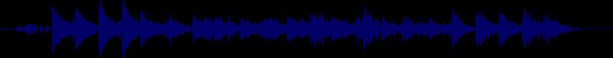 waveform of track #32643