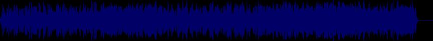 waveform of track #32647
