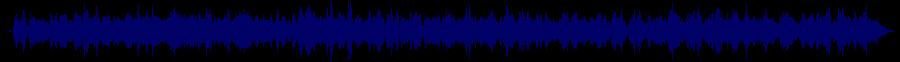 waveform of track #32663