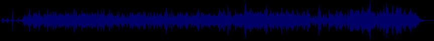 waveform of track #32666